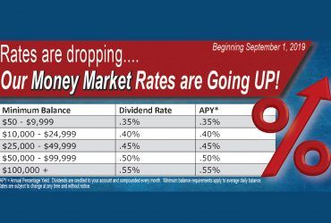 Money Market Rates are Going UP!